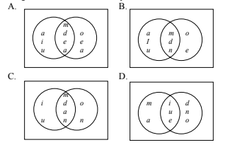 Soal UN Matematika SMP dan Kunci Jawaban
