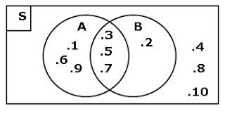 Soal Matematika Kelas 7 Smp Mts 2021 Dan Kunci Jawabannya