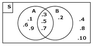 Kunci Jawaban Mapel Matematika Kelas 7 – Soal Penilaian Tengah Semester Pts 1 Matematika Kelas 7 Smp K13 – 89%(73)89% found this document useful (73 votes).