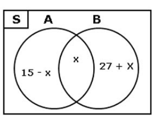 Soal Matematika Kelas 7 Smp Mts 2020 Dan Kunci Jawabannya