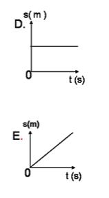 Soal Fisika Kelas 10 SMA/SMK/MA dan Kunci Jawabannya