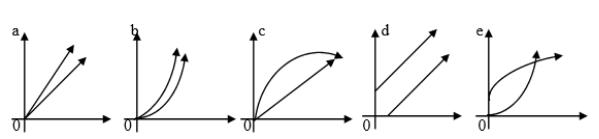 Soal Fisika Kelas 11 SMA/SMK/MA dan Kunci Jawabannya