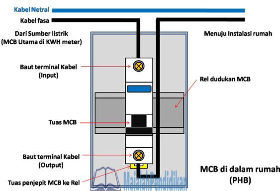 cara memasang mcb pengganti sekring