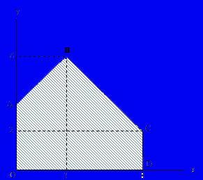 makalah program linear