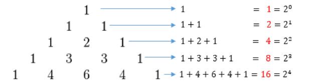 Bilangan Segitiga Pascal