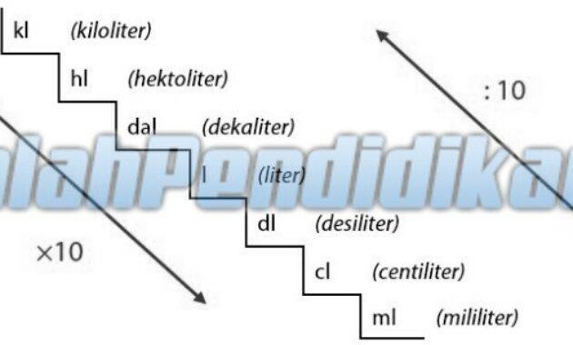 pengertian liter