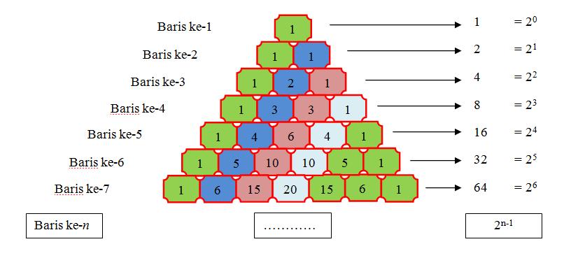 bilangan segitiga