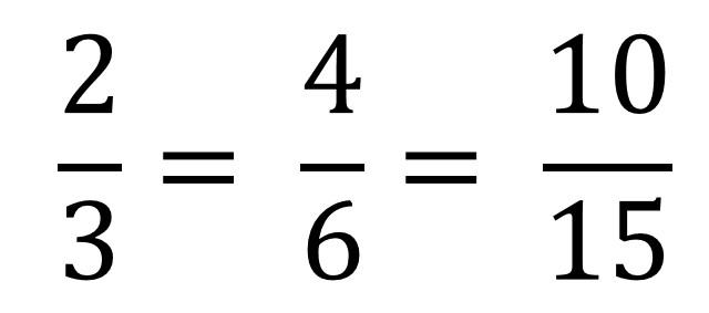 menyederhanakan-4